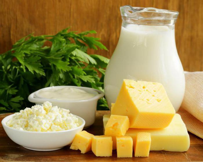 Продукты питание при кандидозе