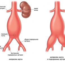 Что такое атрезия пищевода?