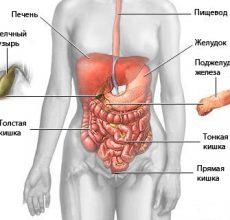 Особенности течения канцероматоза брюшной полости