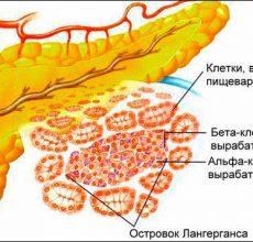 Основные методы лечения эмпиемы желчного пузыря