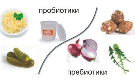 Средства для хорошего пищеварения
