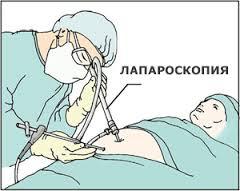 Записаться к врачу салавате