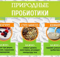Правильное питание и диета при дисбактериозе кишечника