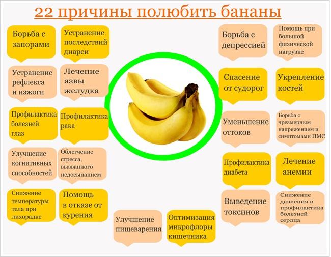 Воздействие плода на организм