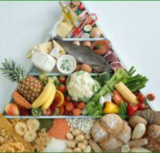 Перечень продуктов, полезных для желудка