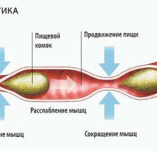 Препараты и методы для улучшения перистальтики кишечника