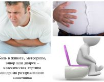 Соблюдение диеты при синдроме раздраженного кишечника