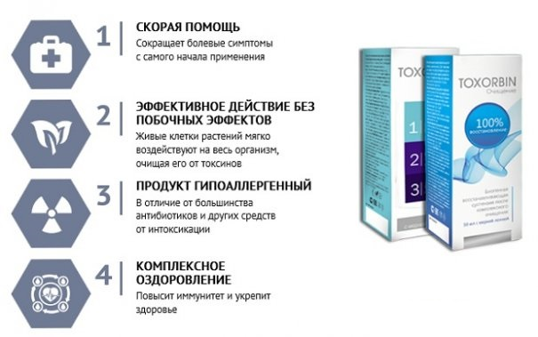 Препарат Toxorbin