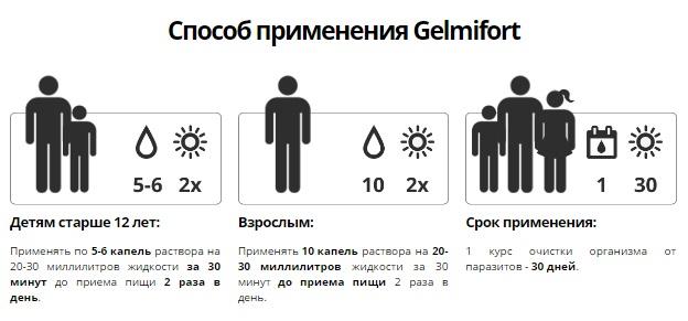 Инструкция для Гельмифорт (Gelmifort) – как его применяют?