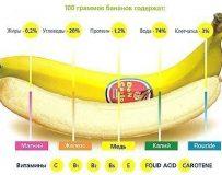 Правда ли, что банан эффективен при запоре?