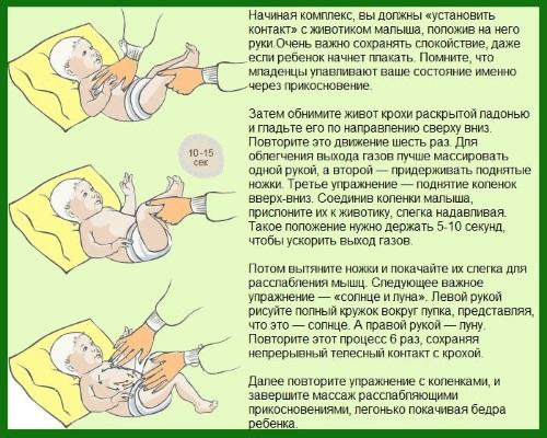 Массаж живота у младенца