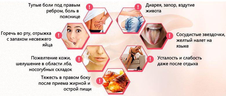 Первые симптомы заболеваний печени у женщин