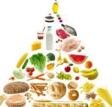 Соблюдение диеты при жировом гепатозе печени