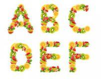 Выбор витаминов для печени